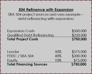 RefinanceEx
